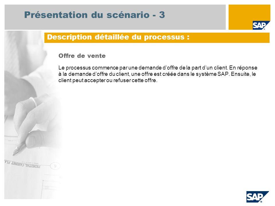 Présentation du scénario - 3 Offre de vente Le processus commence par une demande doffre de la part dun client. En réponse à la demande doffre du clie
