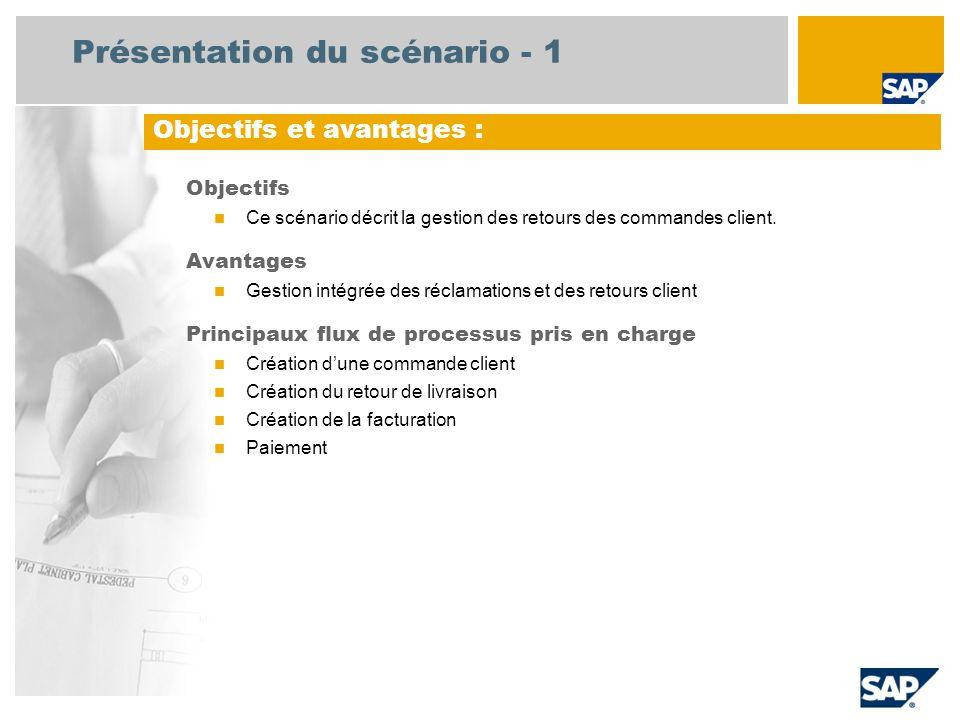 Présentation du scénario - 1 Objectifs Ce scénario décrit la gestion des retours des commandes client. Avantages Gestion intégrée des réclamations et