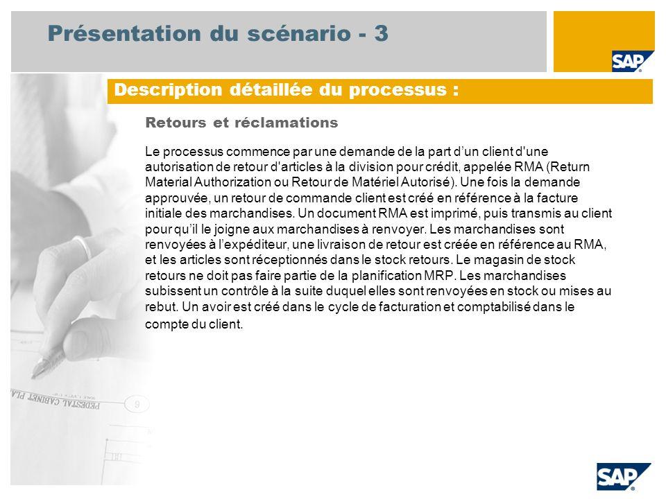 Présentation du scénario - 3 Retours et réclamations Le processus commence par une demande de la part dun client d'une autorisation de retour d'articl