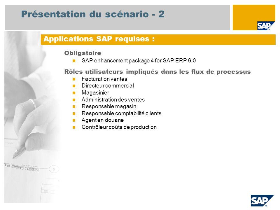 Présentation du scénario - 2 Obligatoire SAP enhancement package 4 for SAP ERP 6.0 Rôles utilisateurs impliqués dans les flux de processus Facturation