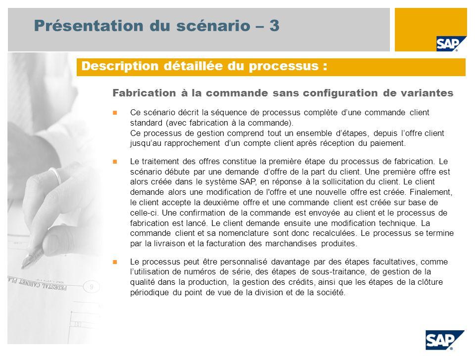Diagramme de flux de processus Fabrication à la commande sans configuration avec traitement des offres (MTO) Administration des Ventes Événement Offre acceptée .
