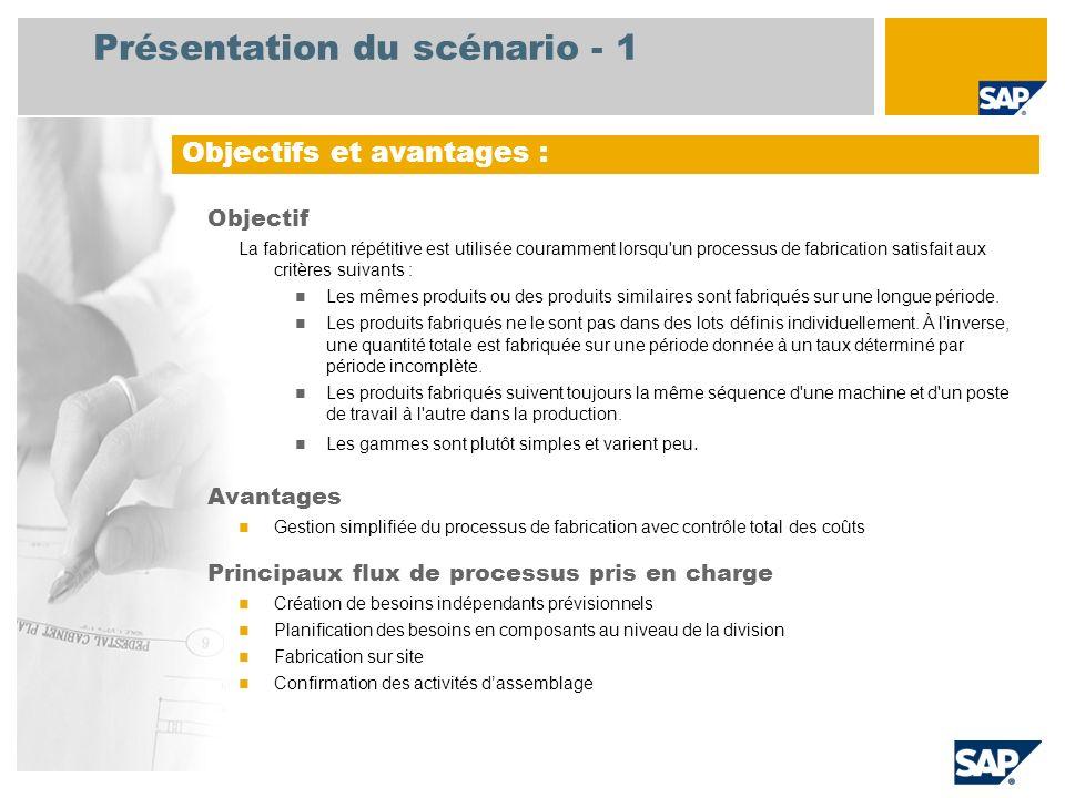 Présentation du scénario - 2 Obligatoire EHP3 for SAP ERP 6.0 Rôles utilisateurs impliqués dans les flux de processus Strategic Planner Production Planner Fabrication Contrôleur de division Applications SAP requises :