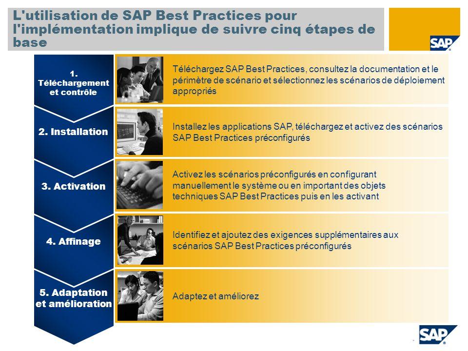 L'utilisation de SAP Best Practices pour l'implémentation implique de suivre cinq étapes de base 5. Adaptation et amélioration 4. Affinage 3. Activati