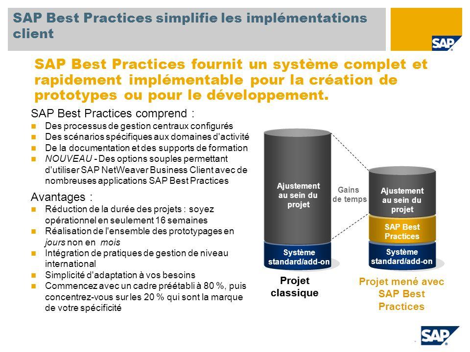 La richesse de lexpérience SAP au service de SAP Best Practices Les expériences conjointes de SAP et de ses partenaires contribuent à l amélioration de SAP Best Practices Plus de 35 années d expérience, de conception et de connaissances recueillies auprès d entreprises de toutes tailles Plus de 36 partenaires SAP contribuent directement au développement des applications en se concentrant sur l efficacité et la validité Plus de 40 000 implémentations réalisées Sont incluses les leçons apprises auprès de milliers d entreprises