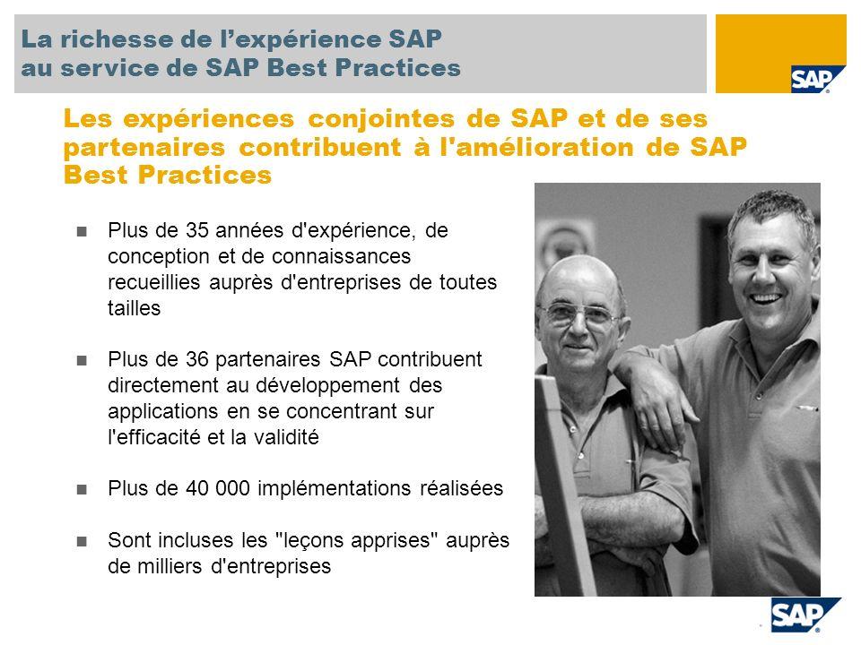 La richesse de lexpérience SAP au service de SAP Best Practices Les expériences conjointes de SAP et de ses partenaires contribuent à l'amélioration d