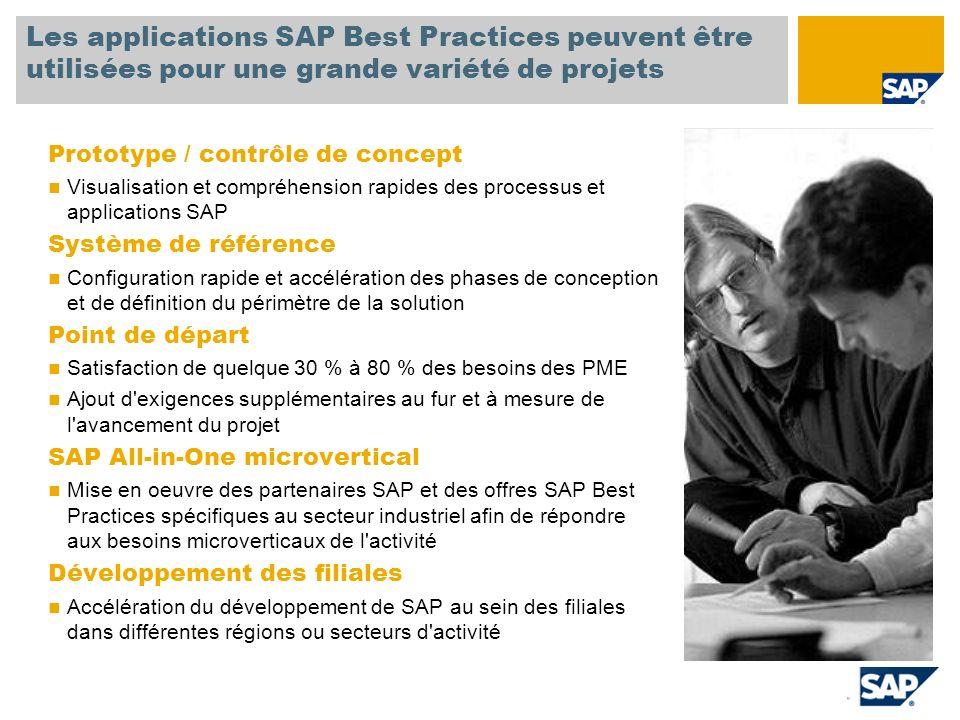 Documentation Présentation de scénario Modes opératoires par transaction Guide de consultation rapide pour l activation automatisée des paramètres Guide de configuration Support de cours Documentation et paramètres de configuration relatifs à SAP Best Practices Documentation sur DVD : une documentation métier et technique, des modèles de documentation et des formulaires de conversion SAP Best Practices est fourni avec les éléments suivants : Une documentation et une préconfiguration complètes sont incluses dans chaque implémentation SAP Best Practices.