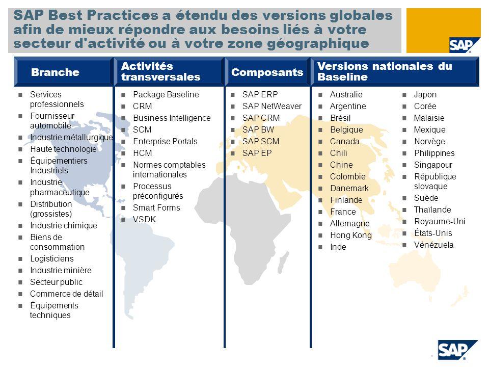 SAP ERP SAP NetWeaver SAP CRM SAP BW SAP SCM SAP EP SAP Best Practices a étendu des versions globales afin de mieux répondre aux besoins liés à votre