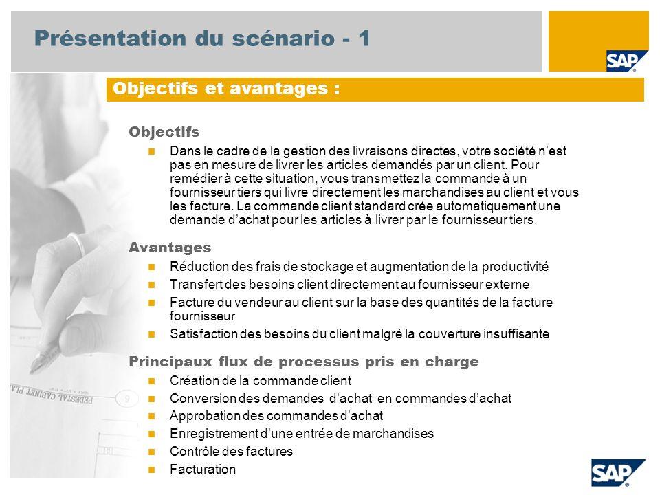 Présentation du scénario - 1 Objectifs Dans le cadre de la gestion des livraisons directes, votre société nest pas en mesure de livrer les articles de
