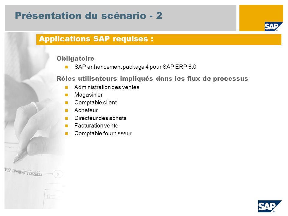 Présentation du scénario - 2 Obligatoire SAP enhancement package 4 pour SAP ERP 6.0 Rôles utilisateurs impliqués dans les flux de processus Administra