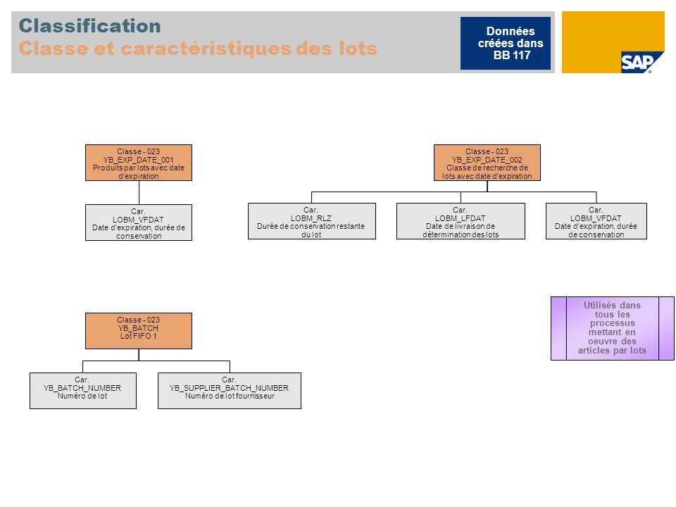 Classification Classe et caractéristiques des lots Classe - 023 YB_EXP_DATE_001 Produits par lots avec date d expiration Car.