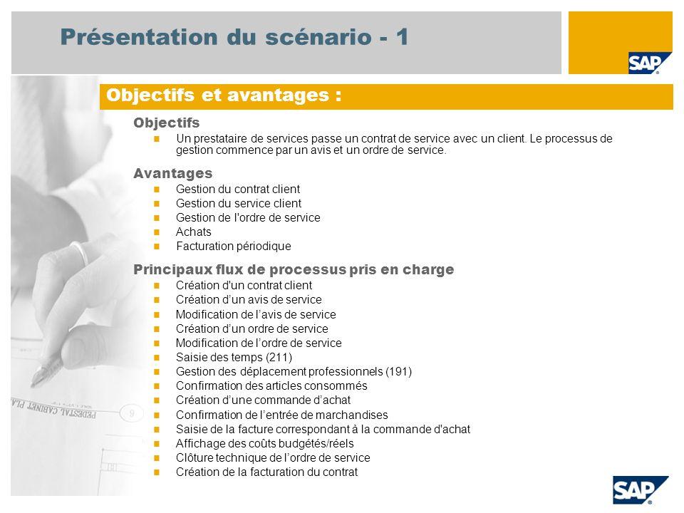 Présentation du scénario - 2 Obligatoire SAP enhancement package 4 for SAP ERP 6.0 Rôles utilisateurs impliqués dans les flux de processus Prestataire de service Membre de l équipe service Acheteur Comptabilité fournisseur Magasinier Facturation ventes Applications SAP requises :