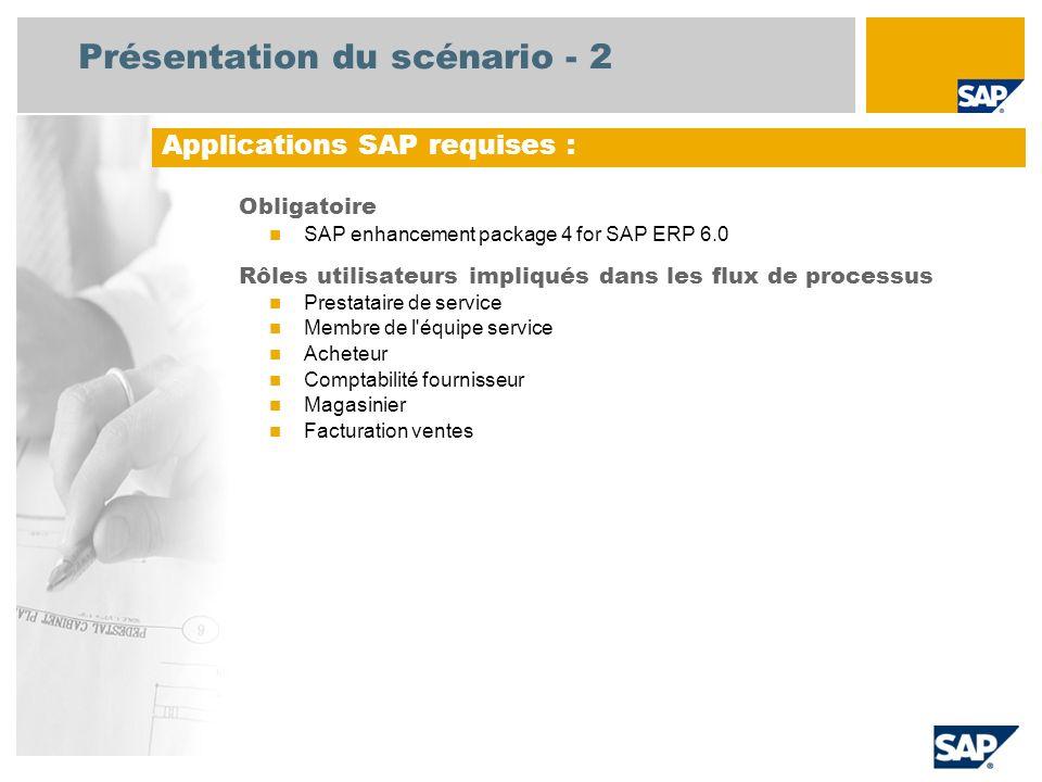 Présentation du scénario - 2 Obligatoire SAP enhancement package 4 for SAP ERP 6.0 Rôles utilisateurs impliqués dans les flux de processus Prestataire