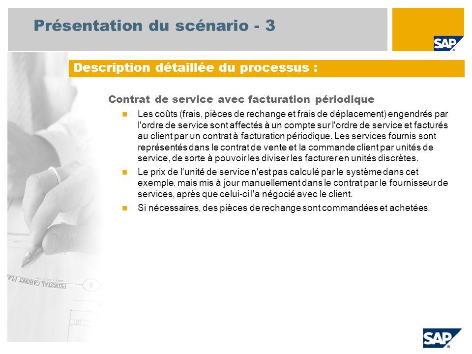 Présentation du scénario - 3 Contrat de service avec facturation périodique Les coûts (frais, pièces de rechange et frais de déplacement) engendrés pa