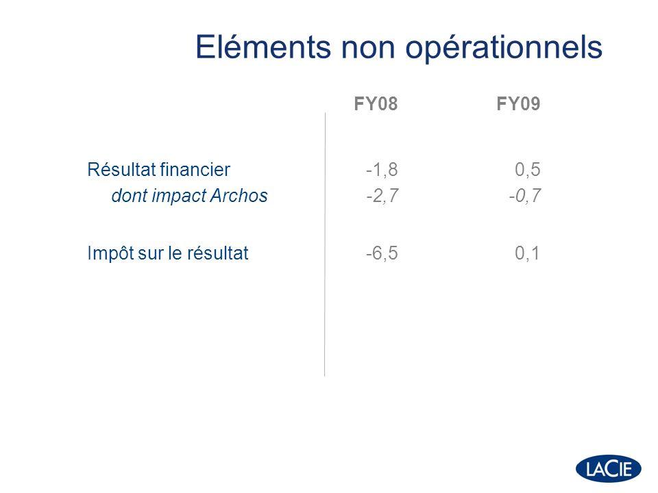Eléments non opérationnels FY08FY09 Résultat financier dont impact Archos -1,8 -2,7 0,5 -0,7 Impôt sur le résultat-6,50,1