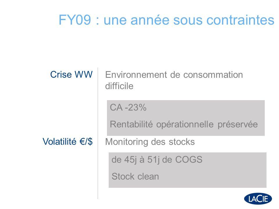 Environnement de consommation difficile Monitoring des stocks Crise WW Volatilité /$ FY09 : une année sous contraintes CA -23% Rentabilité opérationnelle préservée de 45j à 51j de COGS Stock clean