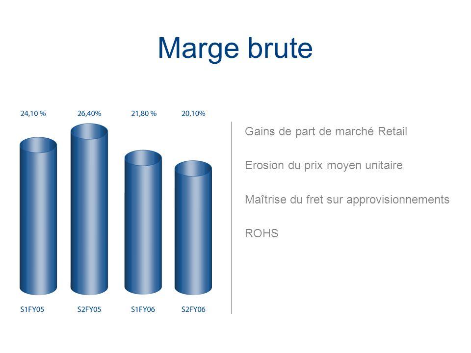 LaCie Hard Drive EMEA Business Update 2006/03 - Confidential Marge brute Gains de part de marché Retail Erosion du prix moyen unitaire Maîtrise du fre