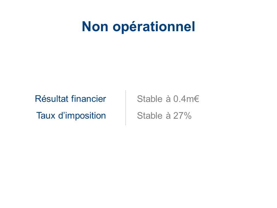 LaCie Hard Drive EMEA Business Update 2006/03 - Confidential Non opérationnel Résultat financier Taux dimposition Stable à 0.4m Stable à 27%