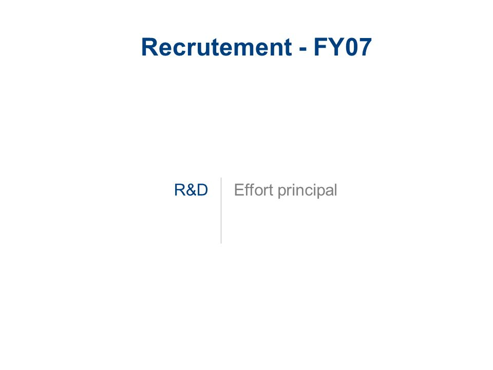 LaCie Hard Drive EMEA Business Update 2006/03 - Confidential Recrutement - FY07 R&D Effort principal