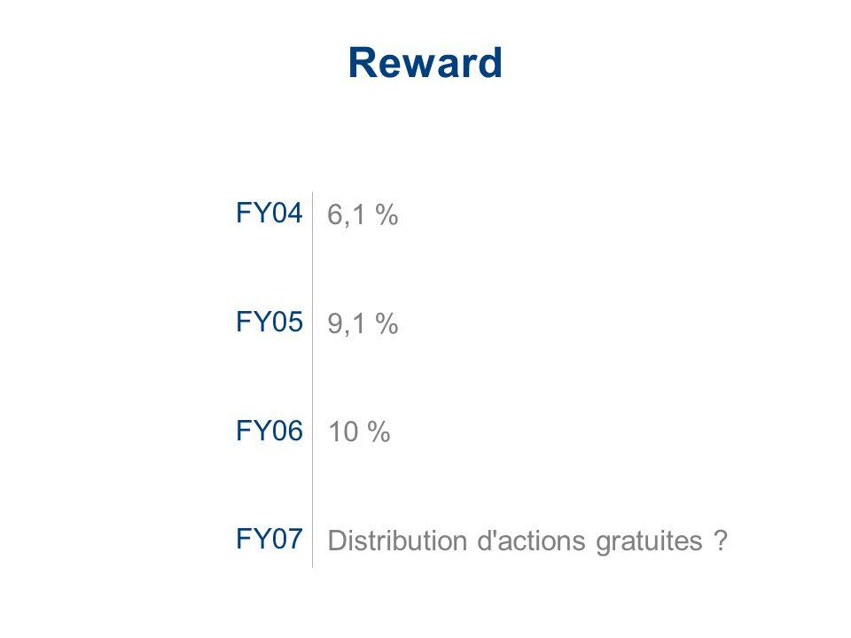 LaCie Hard Drive EMEA Business Update 2006/03 - Confidential Reward FY04 FY05 FY06 FY07 6,1 % 9,1 % 10 % Distribution d'actions gratuites ?