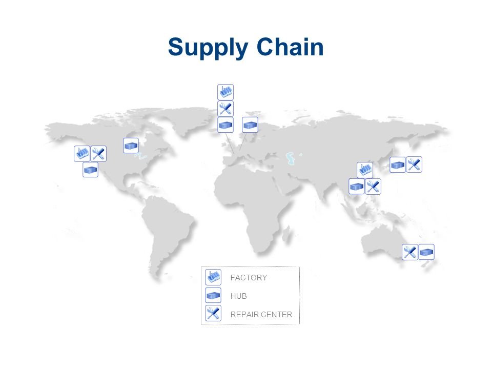 LaCie Hard Drive EMEA Business Update 2006/03 - Confidential FACTORY HUB REPAIR CENTER Supply Chain