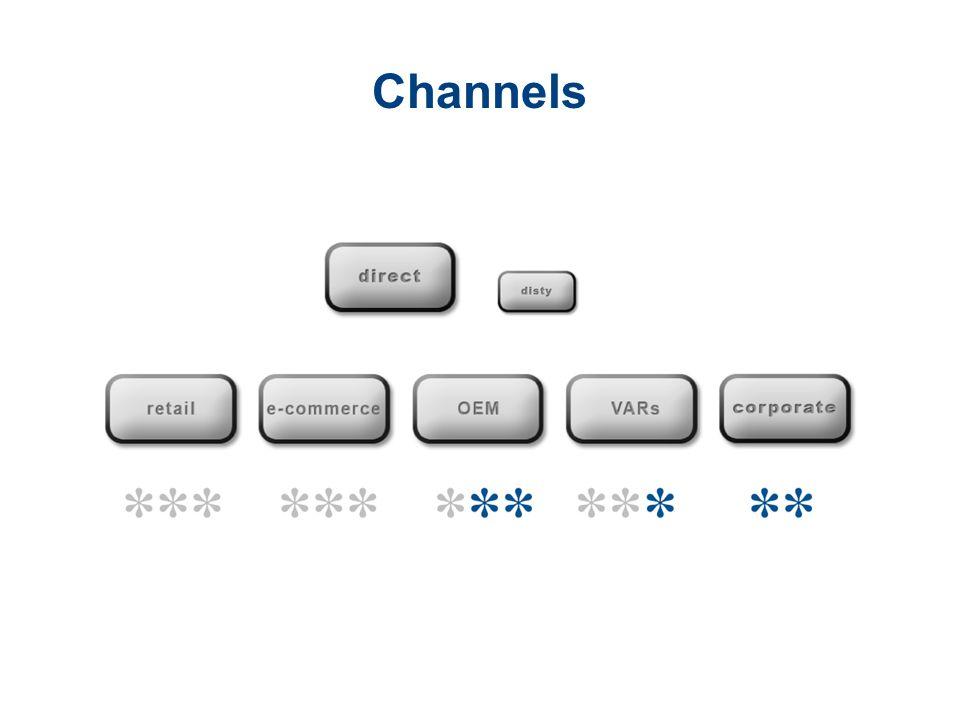 LaCie Hard Drive EMEA Business Update 2006/03 - Confidential Channels