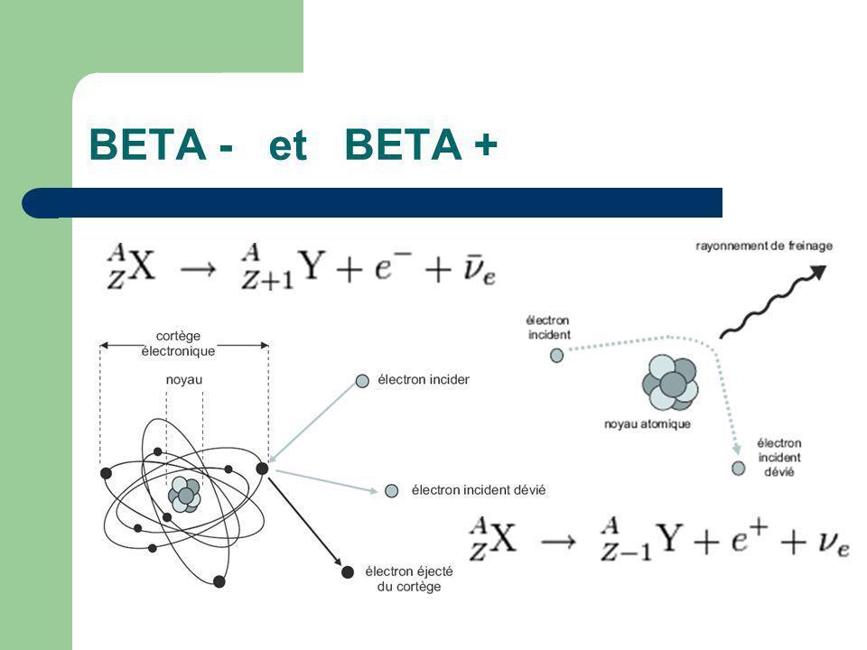 BETA - et BETA +