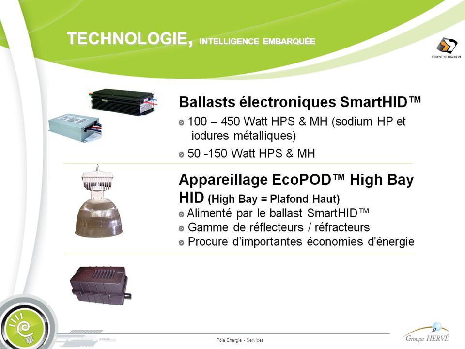 Pôle Energie - Services TECHNOLOGIE, INTELLIGENCE EMBARQUÉE