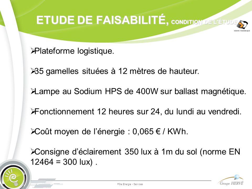 ETUDE DE FAISABILITÉ, CONDITION DE LÉTUDE Pôle Energie - Services Plateforme logistique. 35 gamelles situées à 12 mètres de hauteur. Lampe au Sodium H