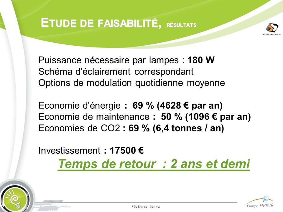 Pôle Energie - Services E TUDE DE FAISABILITÉ, RÉSULTATS Puissance nécessaire par lampes : 180 W Schéma déclairement correspondant Options de modulati
