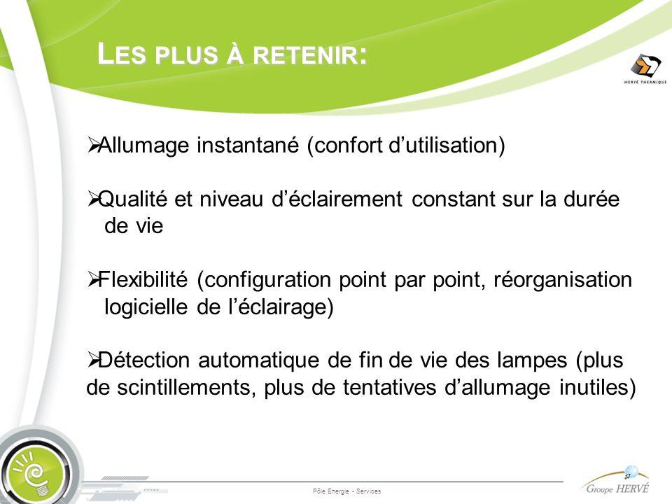 Pôle Energie - Services L ES PLUS À RETENIR : Allumage instantané (confort dutilisation) Qualité et niveau déclairement constant sur la durée de vie F