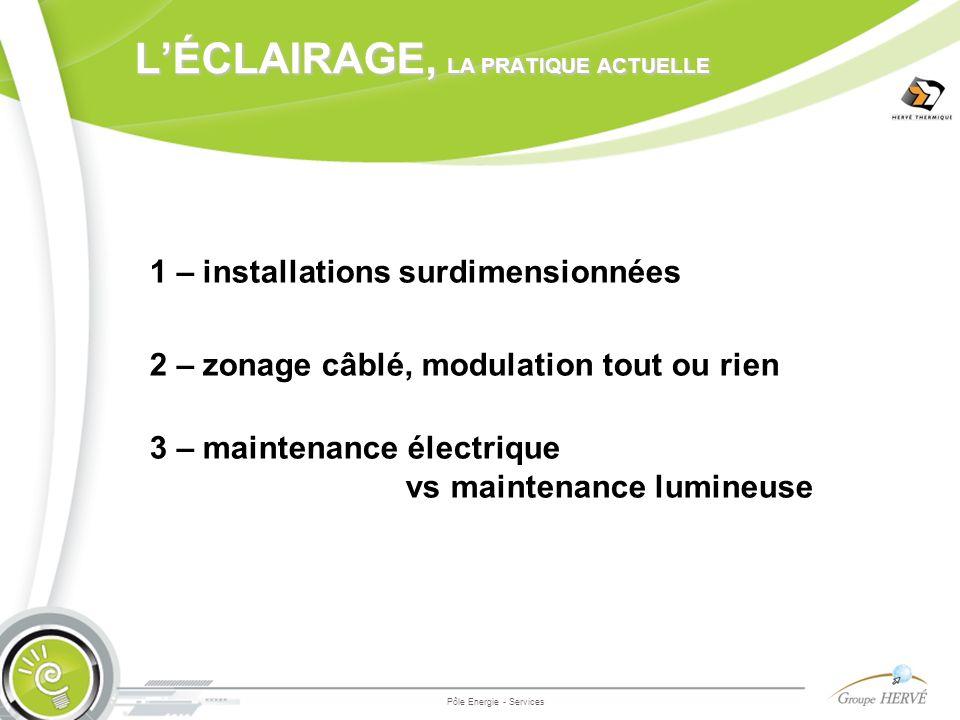 LÉCLAIRAGE, LA PRATIQUE ACTUELLE Pôle Energie - Services 1 – installations surdimensionnées 2 – zonage câblé, modulation tout ou rien 3 – maintenance