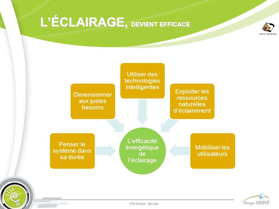 LÉCLAIRAGE, DEVIENT EFFICACE Pôle Energie - Services Lefficacité énergétique de léclairage Penser le système dans sa durée Dimensionner aux justes bes