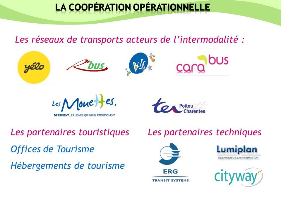 Plan Les partenaires touristiques Offices de Tourisme Hébergements de tourisme Les réseaux de transports acteurs de lintermodalité : Les partenaires t