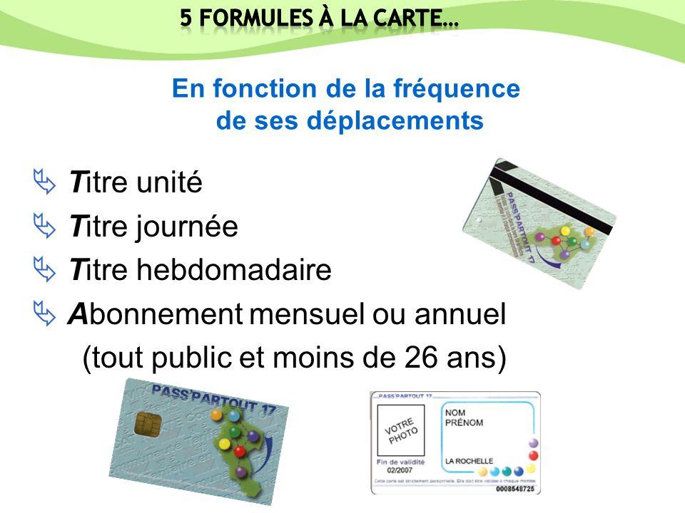 Loffre Ter+Bus 17 A/R quotidiens en Ter entre La Rochelle et Rochefort Tarification intégrée préférentielle 1 seul titre de transport pour 3 réseaux LOFFRE TER+BUS
