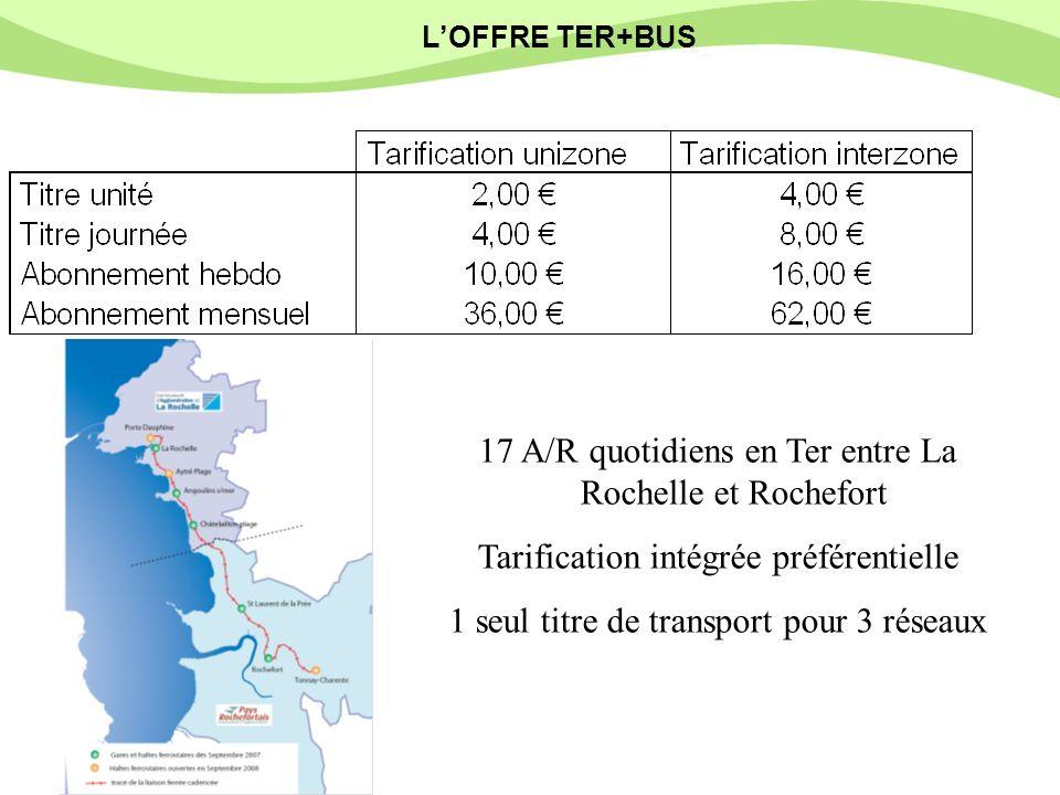 Loffre Ter+Bus 17 A/R quotidiens en Ter entre La Rochelle et Rochefort Tarification intégrée préférentielle 1 seul titre de transport pour 3 réseaux L