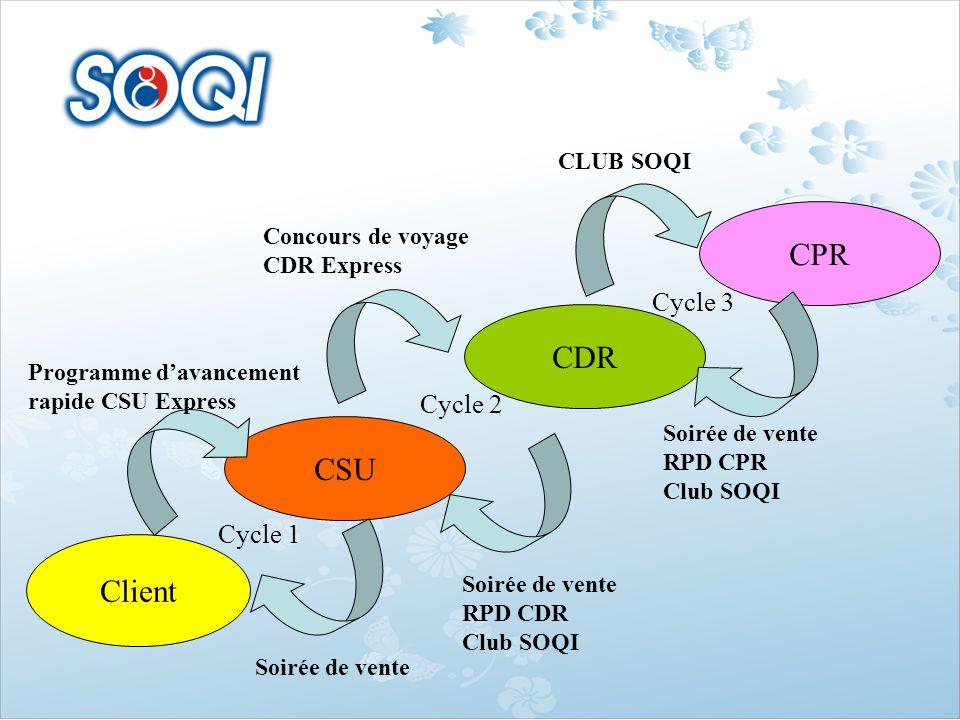 CSU Client CDR CPR Programme davancement rapide CSU Express Concours de voyage CDR Express Soirée de vente RPD CDR Club SOQI Soirée de vente RPD CPR C