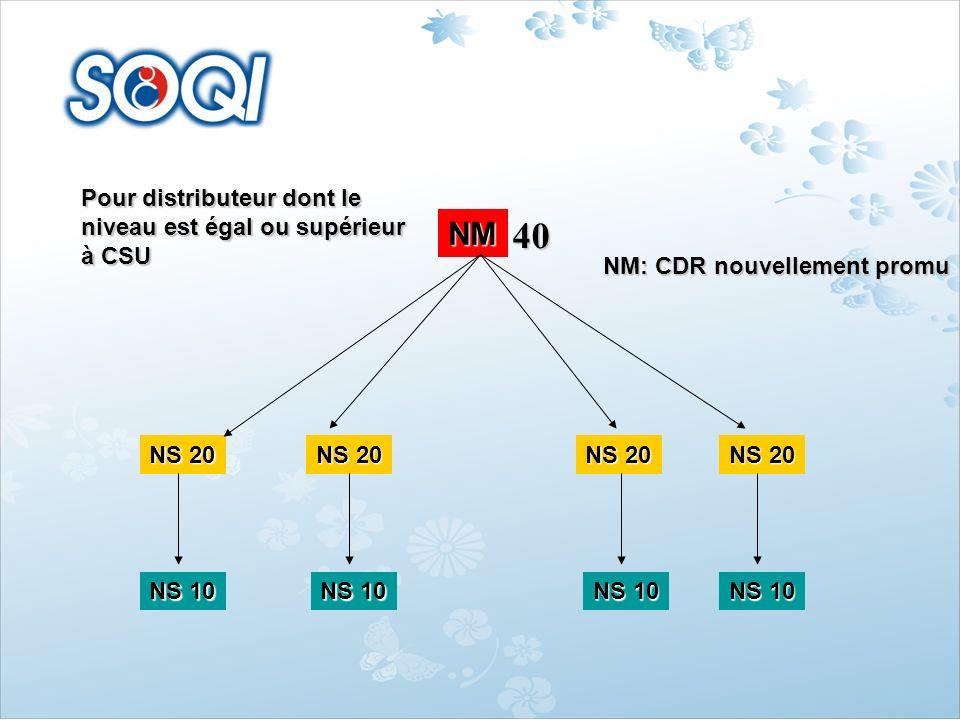 Pour distributeur dont le niveau est égal ou supérieur à CSU NM: CDR nouvellement promu NM NS 20 NS 10 NS 20 NS 10 40
