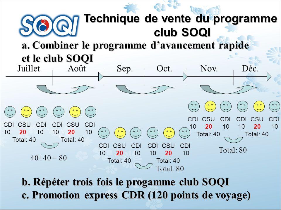 Technique de vente du programme club SOQI club SOQI a.Combiner le programme davancement rapide et le club SOQI Juillet Août Sep. Oct. Nov. Déc. CDI CS