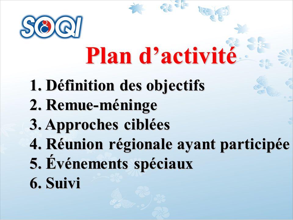 Plan dactivité 1. Définition des objectifs 2. Remue-méninge 3. Approches ciblées 4. Réunion régionale ayant participée 5. Événements spéciaux 6. Suivi