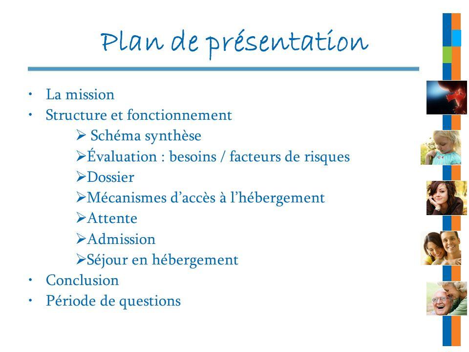 Plan de présentation La mission Structure et fonctionnement Schéma synthèse Évaluation : besoins / facteurs de risques Dossier Mécanismes daccès à lhé