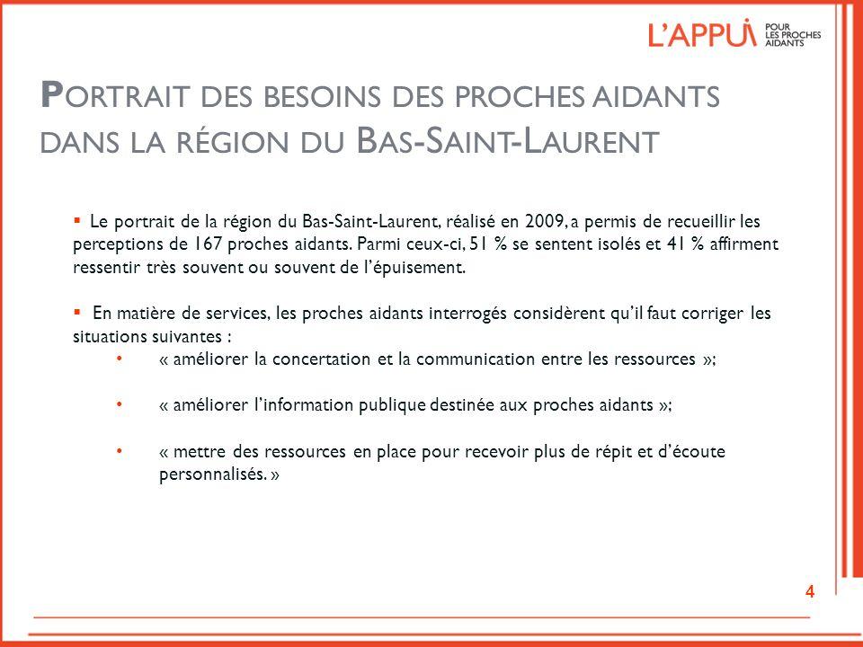 P ORTRAIT DES BESOINS DES PROCHES AIDANTS DANS LA RÉGION DU B AS -S AINT -L AURENT Le portrait de la région du Bas-Saint-Laurent, réalisé en 2009, a p