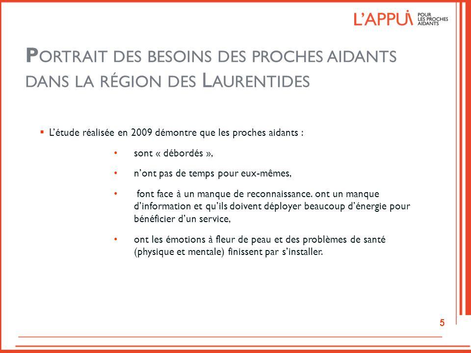 P ORTRAIT DES BESOINS DES PROCHES AIDANTS DANS LA RÉGION DES L AURENTIDES Létude réalisée en 2009 démontre que les proches aidants : sont « débordés »