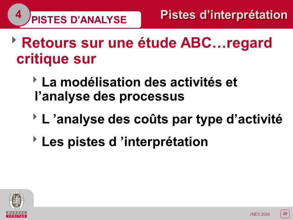 29 JNES 2004 Modèle des activités PISTES DANALYSE 4