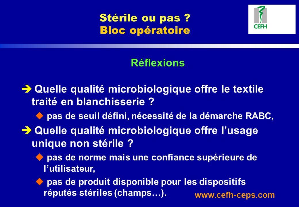 www.cefh-ceps.com Stérile ou pas ? Bloc opératoire Réflexions è Quelle qualité microbiologique offre le textile traité en blanchisserie ? u pas de seu