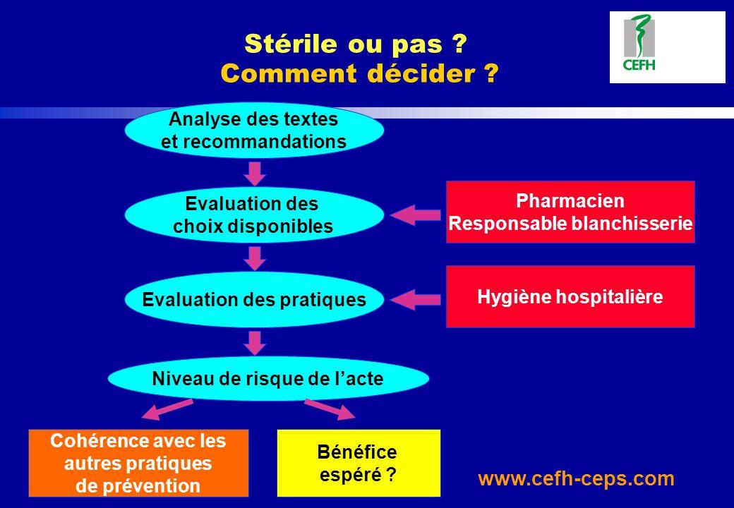 www.cefh-ceps.com Evaluation des choix disponibles Pharmacien Responsable blanchisserie Evaluation des pratiques Hygiène hospitalière Stérile ou pas ?
