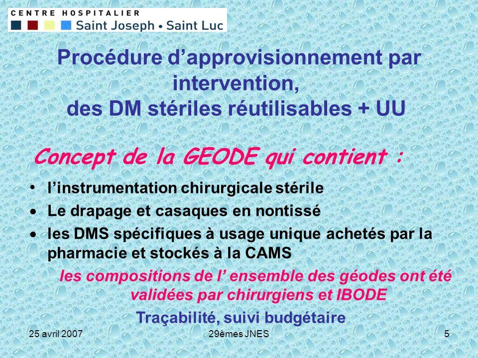 25 avril 200729èmes JNES5 Procédure dapprovisionnement par intervention, des DM stériles réutilisables + UU Concept de la GEODE qui contient : linstru