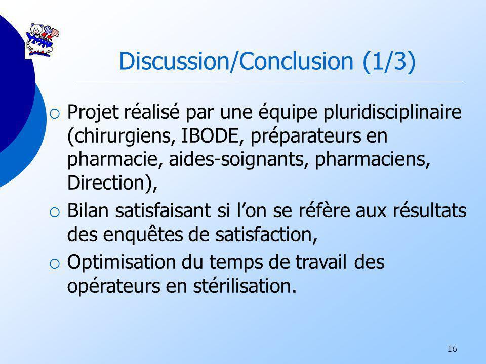 16 Discussion/Conclusion (1/3) Projet réalisé par une équipe pluridisciplinaire (chirurgiens, IBODE, préparateurs en pharmacie, aides-soignants, pharm