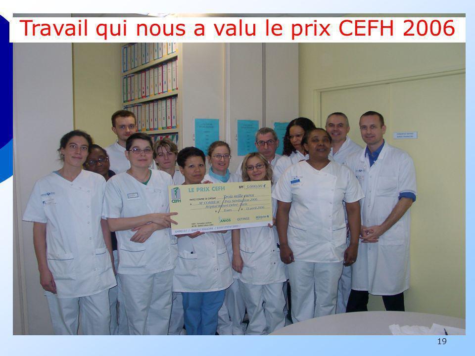 19 Travail qui nous a valu le prix CEFH 2006