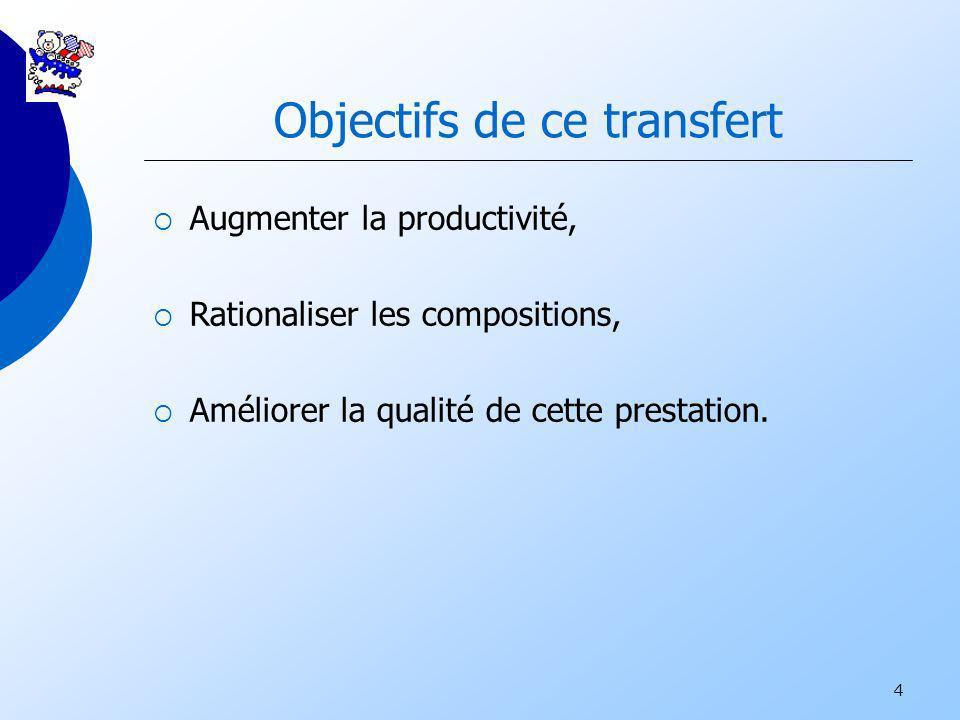 4 Objectifs de ce transfert Augmenter la productivité, Rationaliser les compositions, Améliorer la qualité de cette prestation.