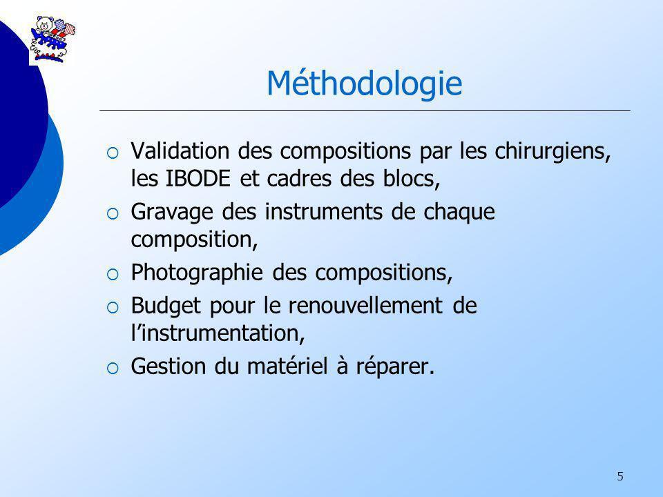 5 Méthodologie Validation des compositions par les chirurgiens, les IBODE et cadres des blocs, Gravage des instruments de chaque composition, Photogra